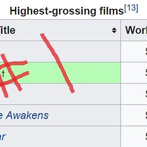 avatar is number 1